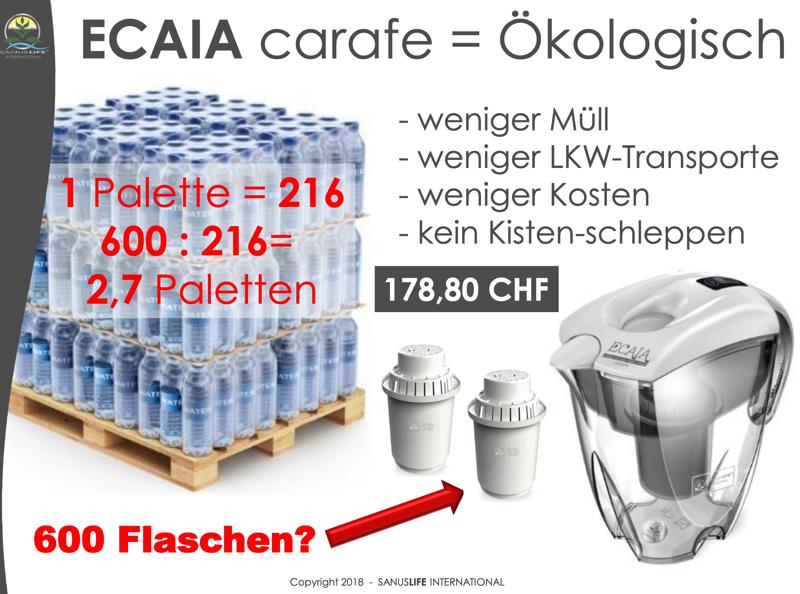 ecaia-wasser04