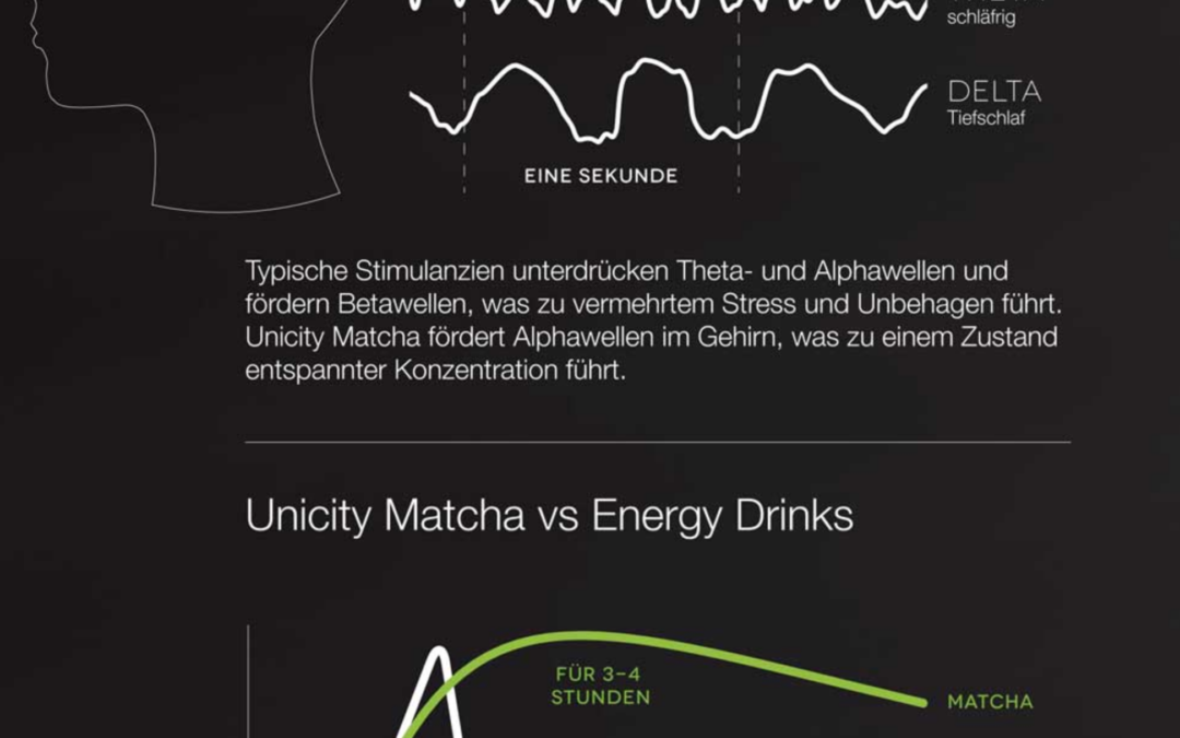 matcha-vs-energydrinks